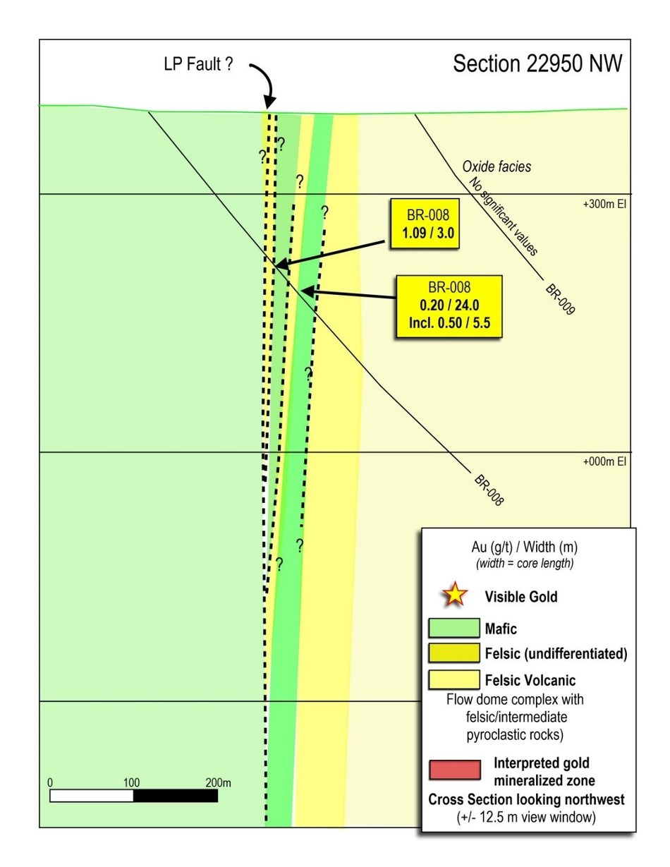 Figure 8: Northwest drill section 22950, showing four zones of low-grade gold mineralization in drill hole BR-008.  The marker unit that hosts high-grade gold observed elsewhere along the LP Fault is absent at this location. (CNW Group/Great Bear Resources Ltd.)