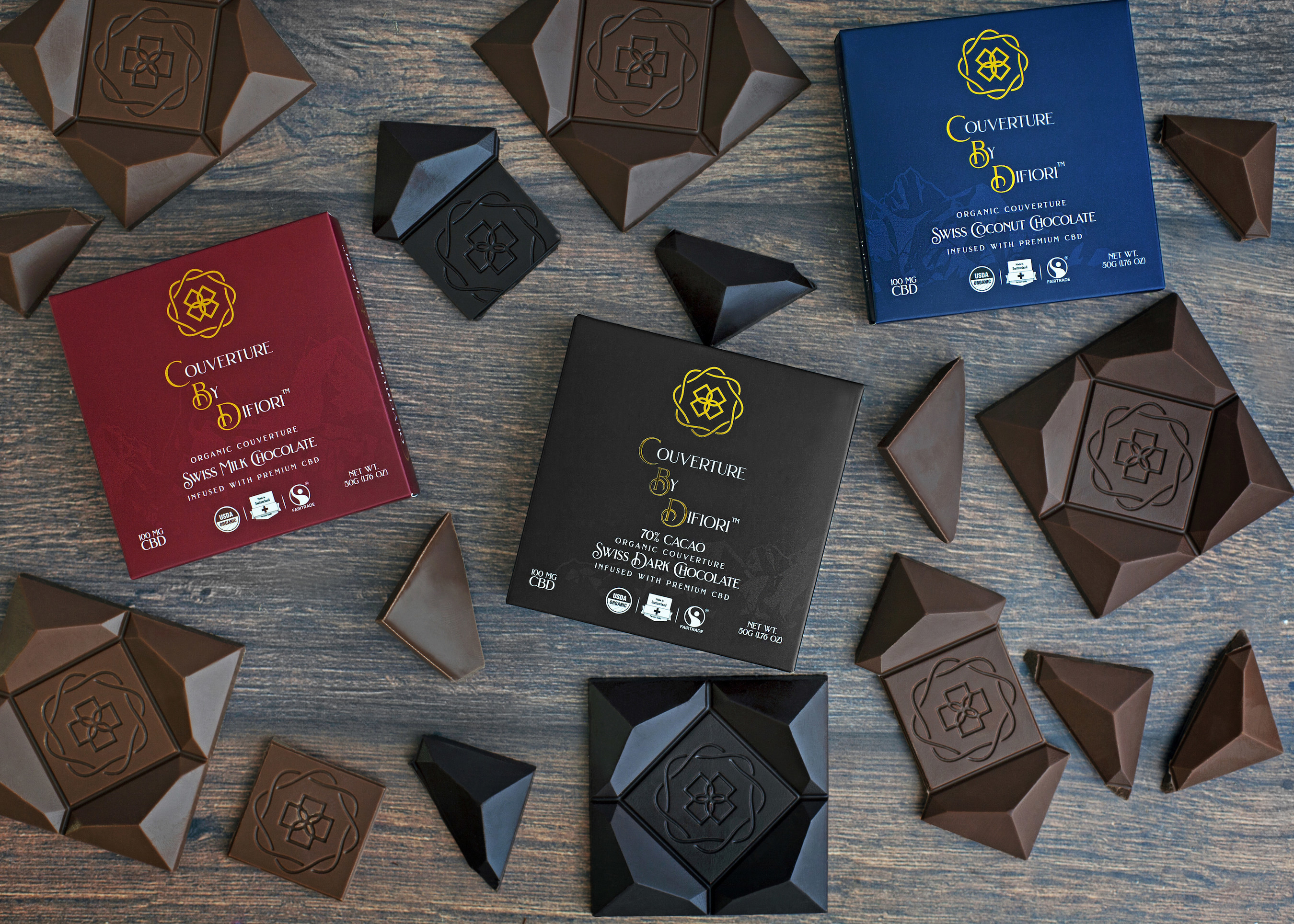 Difiori is First to Bring Fine Organic Swiss Chocolate