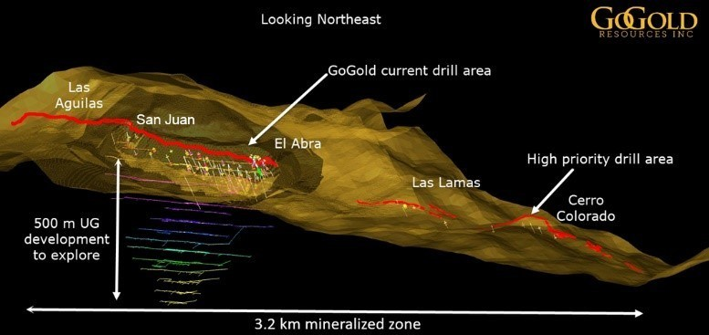 Figure 1: Los Ricos Zones 3D View (CNW Group/GoGold Resources Inc.)