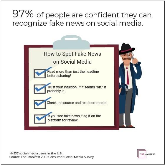 Checklist - spotting fake news