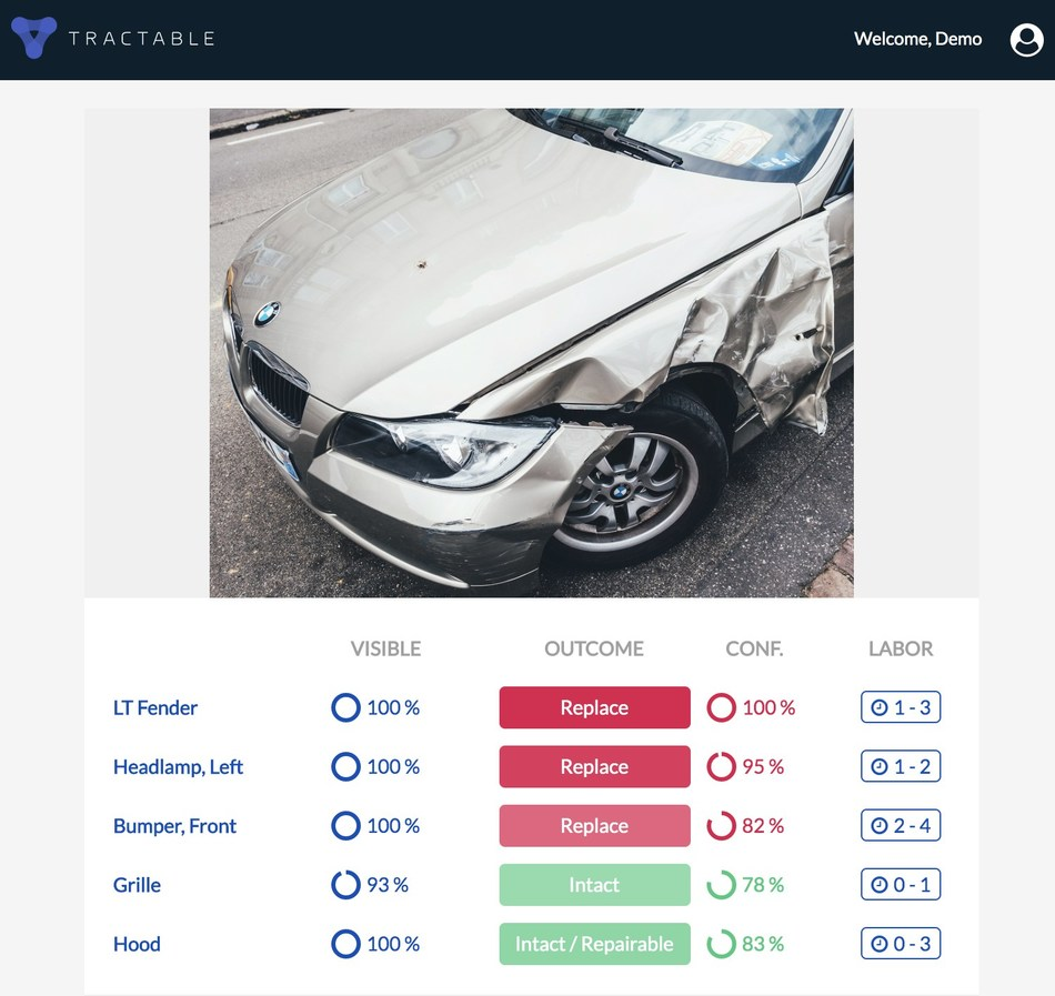 Tractable develops artificial intelligence for the auto industry. Screenshot of Tractable's core technology analyzing vehicle panels.