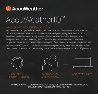 Launch of AccuWeatherIQ™ brings weather targeting to