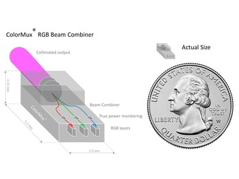 ColorChip ColorMux® RGB Beam Combiner based on PLC SystemOnGlass™ (SOG™) platform