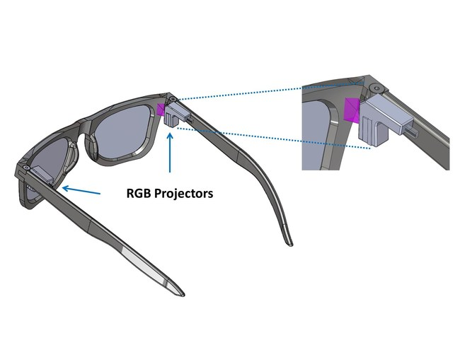 Tethered and standalone SmartGlasses with ColorChip Miniature RGB Projector