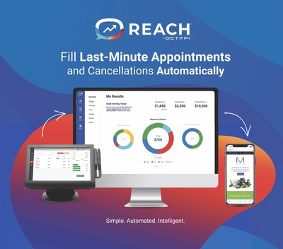REACH™ by Octopi Commerce, based in Scottsdale, AZ and Silicon Valley, CA launches an AI-Powered, POS-Integrated Scheduling Platform that Fills Last-Minute Appointments and Cancellations Automatically with a 400%* ROI Guarantee. The innovative REACH dashboard connects with customers and grows revenue. Targeted initially for salon and spas, REACH will expand to other appointment-based retail businesses nationally. *Terms and Conditions apply