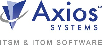 Axios Systems Logo