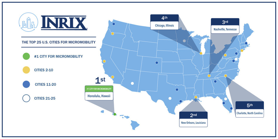 New INRIX Research ranks the top U.S. cities where micromobility has the most potential