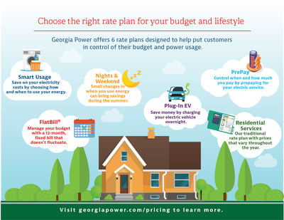 Georgia Power offers 6 flexible and customizable rate plans to help you keep your energy costs low. Visit GeorgiaPower.com/Pricing to find the best option to fit your energy needs.