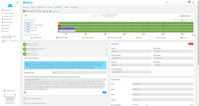RocketSD™ - A turn-key SD-WAN solution to keep business
