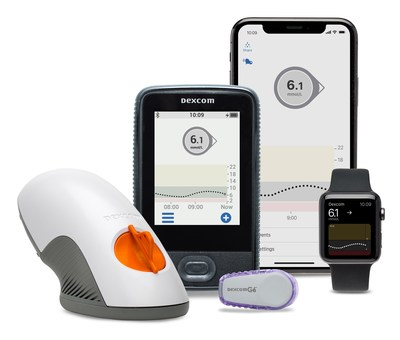 Dexcom G6® CGM System Now Available In Canada (CNW Group/Dexcom, Inc.)