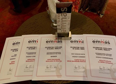 EMMA Award for Destination Services Provider of the Year for SIRVA plus 4 highly commended certificates.