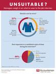 Are Suits Now Unsuitable For Job Interviews?