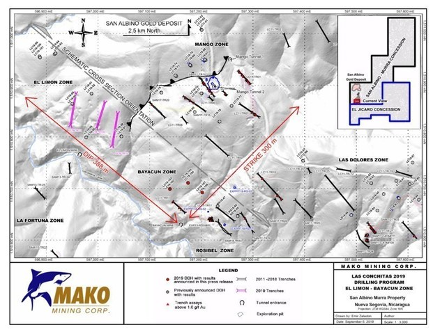 LAS CONCHITAS 2019 DRILLING PROGRAM - EL LIMON BAYACUN ZONE - FINAL (CNW Group/Mako Mining Corp.)