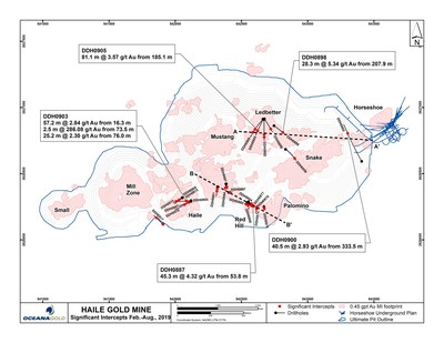 Figure 1: Selected Drill Holes and Significant Gold Intercepts (February-August 2019) (CNW Group/OceanaGold Corporation)