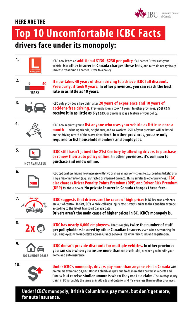 Uncomfortable ICBC Facts (CNW Group/Insurance Bureau of Canada)