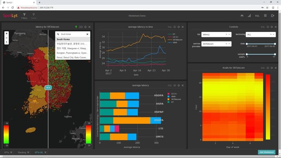 Brytlyt visualisation tool for data analytics, SpotLyt