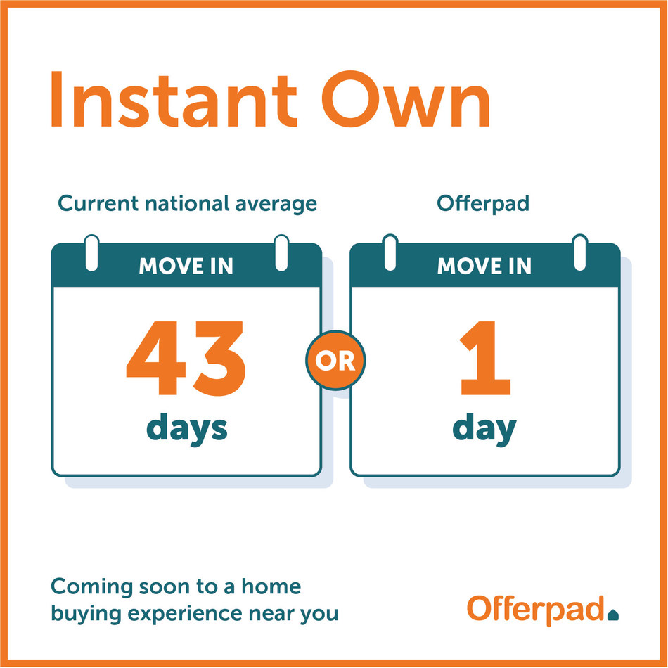 Offerpad Instant Own allows buyers to move into a home in as fast as a 24 hours and close within days.