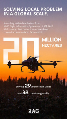 XAG\'s agriculture drone service coverage reached 20 million hectares by September 2019.