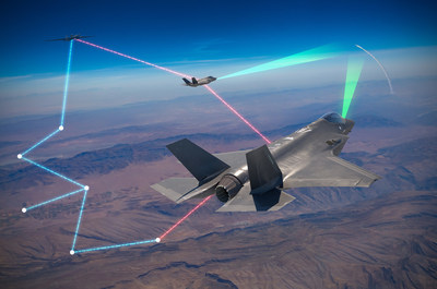 Lockheed Martin Skunk Works®, the Missile Defense Agency and the U.S. Air Force successfully connected an F-35, U-2 and a multi-domain ground station in a ground-breaking test demonstrating multi-domain operations and the secure distribution of sensitive information across multiple platforms.