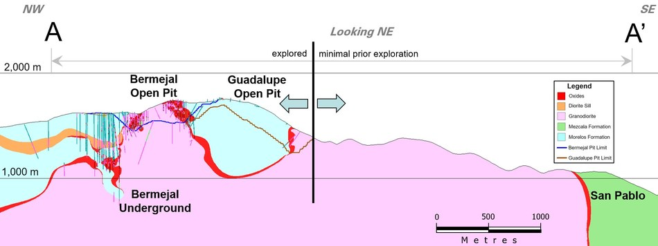 Figure 2: Longitudinal Section showing profile of Bermejal Intrusive and reserves to date (CNW Group/Leagold Mining Corporation)