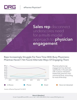 New Decision Resources Group Report-- Sales rep disconnect underscores need for a multi-modal approach to physician engagement; Reps Increasingly Struggle For Face Time With Busy Physicians; Pharmas Haven't Yet Found Alternate Ways Of Engaging Them