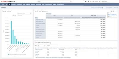 NetSuite SuiteAnalytics