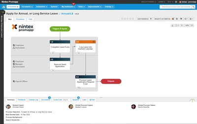 """In Nintex Promapp, a process expert maps a process, then clicks """"Request Automation"""" to generate a workflow in Nintex Workflow Cloud. Learn more about process management and automation at Nintex.com."""