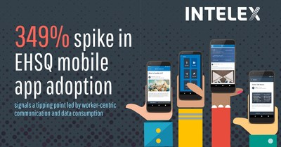 Intelex Technologies reports 349% spike in EHSQ mobile app adoption (CNW Group/Intelex Technologies)