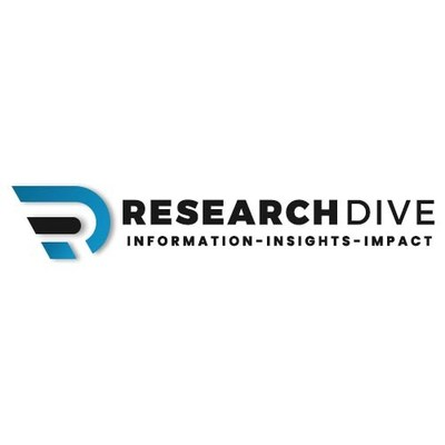 Research Dive Logo