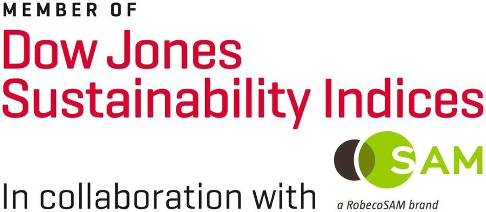 Arçelik is recognized as the Industry Leader in the Dow Jones Sustainability Index (DJSI) Household Durables Category by RobecoSAM this year