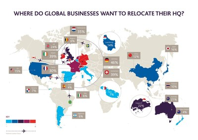 Gowling WLG report reveals the most favourable countries for global HQ relocations
