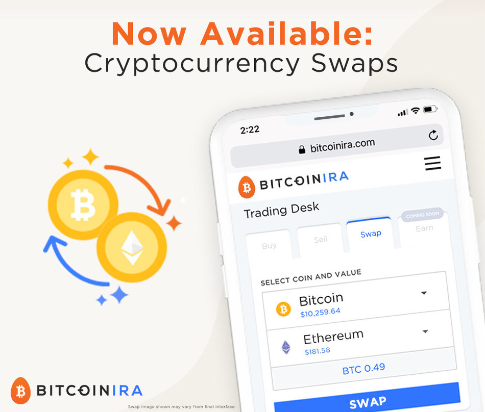 bitcoin prekiaujama 247